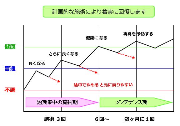kaizen-image