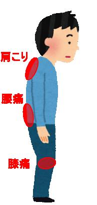 shisei_man_bad